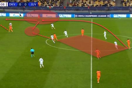 UEFA Champions League 2020/21: Juventus vs Barcelona - tactical preview analysis tactics