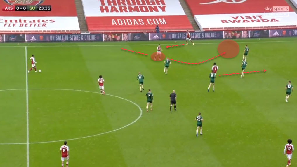 Arsenal 2020/21: Build-up variations around Kieran Tierney - scout report - tactical analysis - tactics
