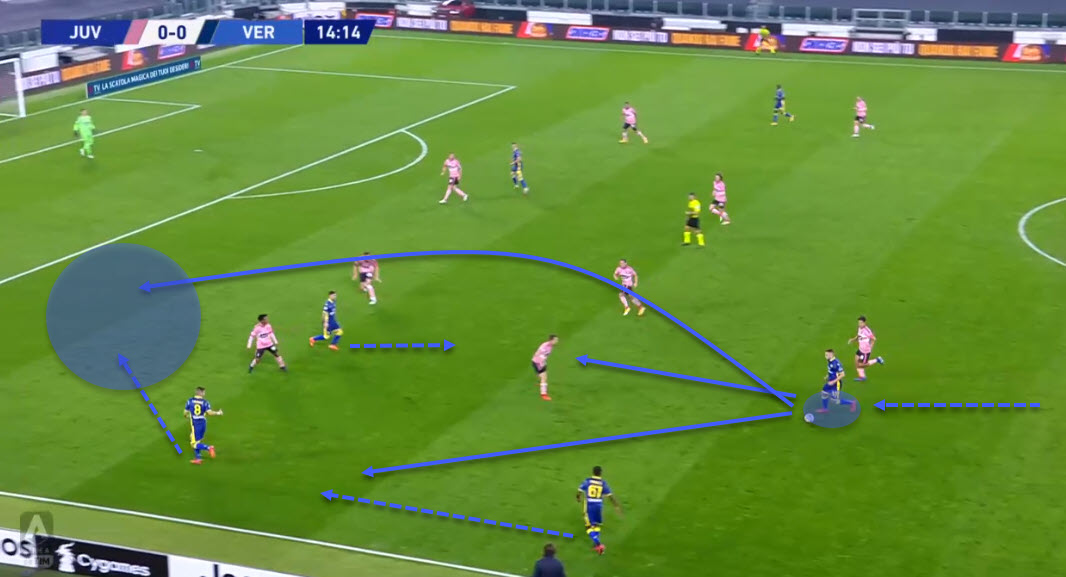 UEFA Champions League 2020/21: Juventus vs Barcelona - tactical preview analysis tactics
