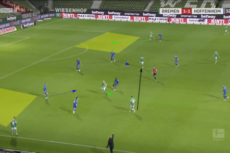 Bundesliga 2020/21: Werder Bremen vs Hoffenheim - tactical analysis tactics
