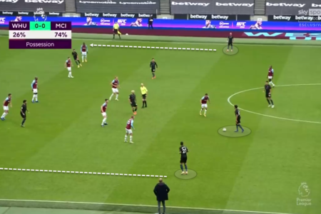 Premier League 2020/21: West Ham United vs Manchester City - tactical analysis tactics