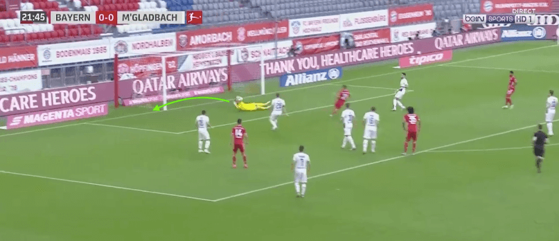 Yann Sommer: An underrated goalkeeper – scout report – tactical analysis tactics