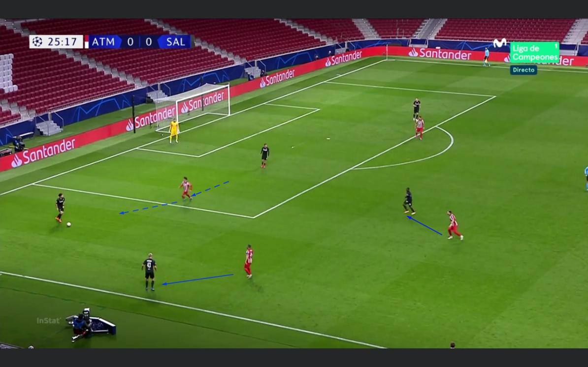 UEFA Champions League 2020/21: Atletico Madrid vs RB Salzburg - tactical analysis tactics