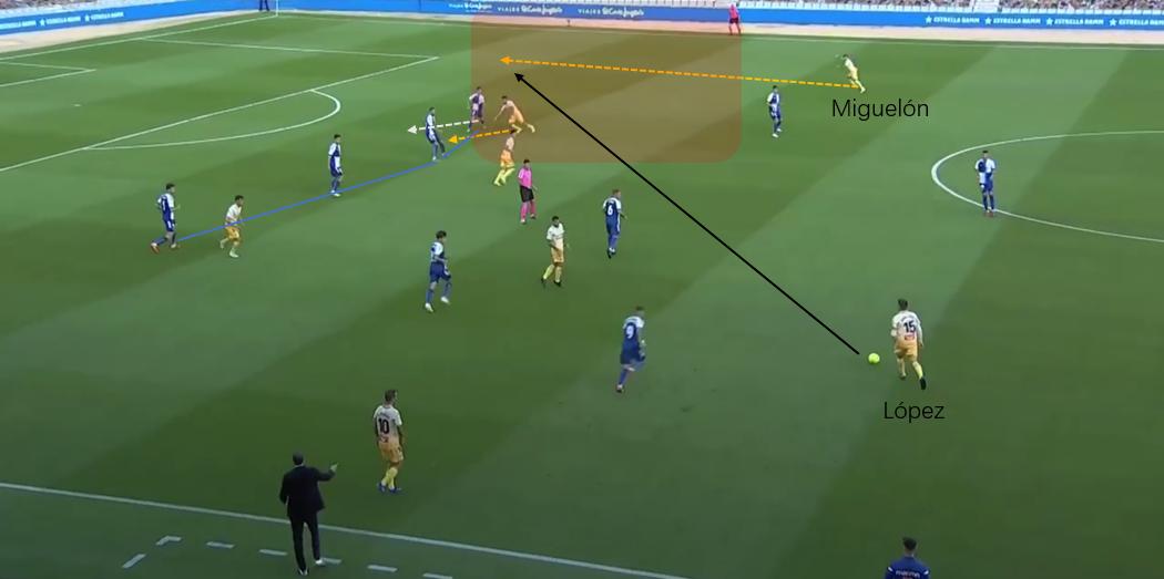 Segunda Division 2020/21: CE Sabadell vs RCD Espanyol - tactical analysis tactics