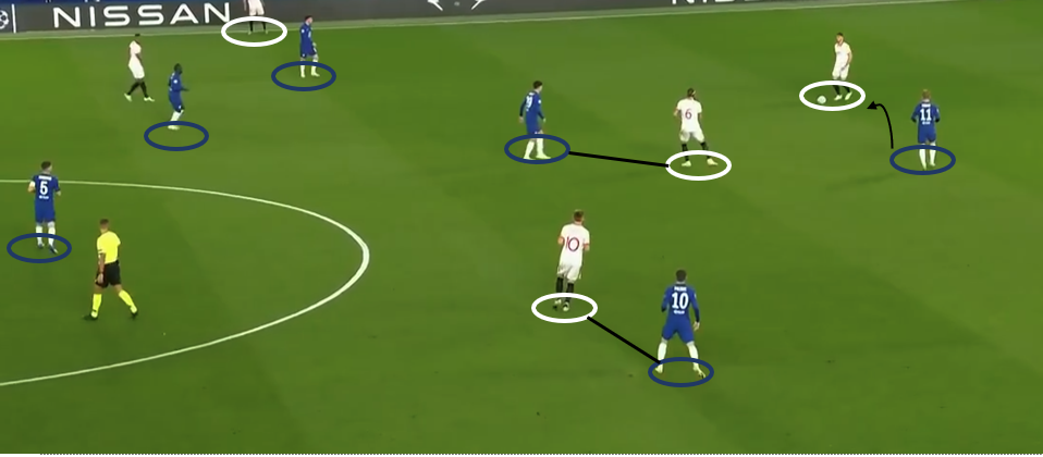 uefa champions league 2020 21 chelsea vs sevilla tactical analysis uefa champions league 2020 21 chelsea