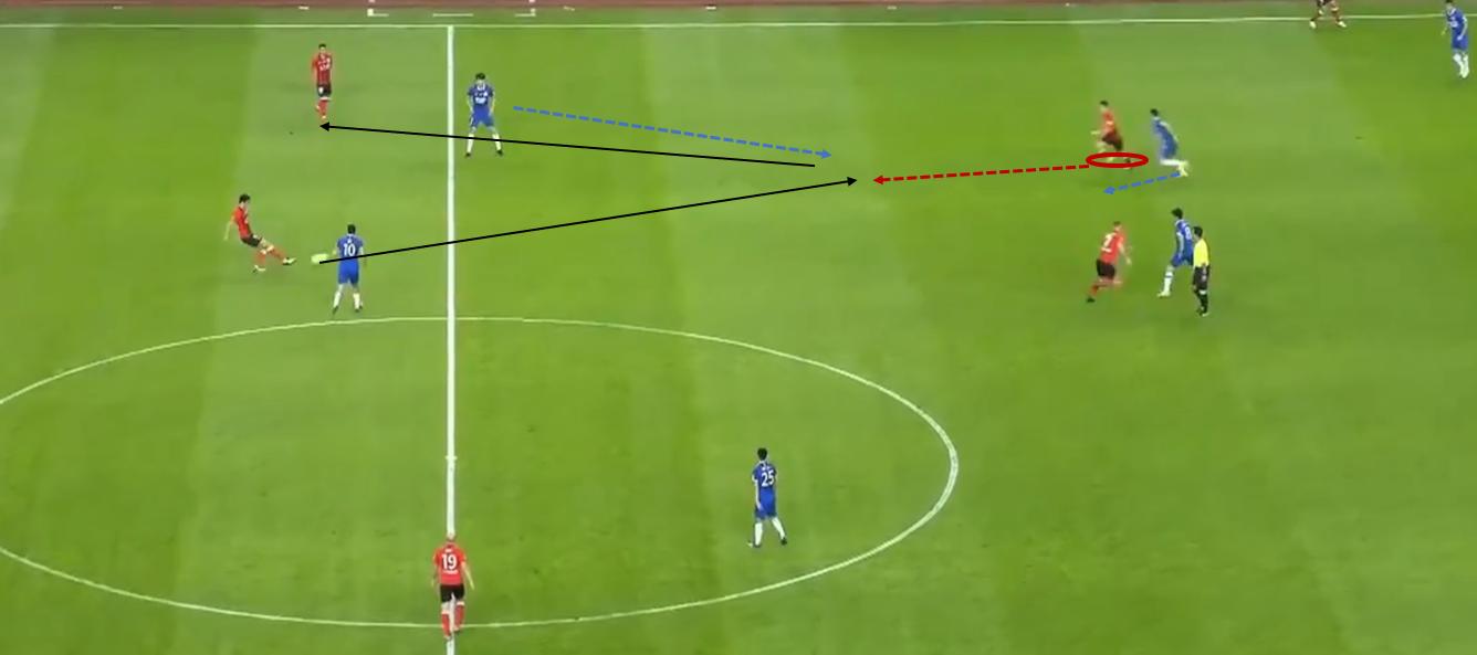 Chinese Super League 2020: Shanghai Shenhua vs Shanghai SIPG - tactical analysis tactics