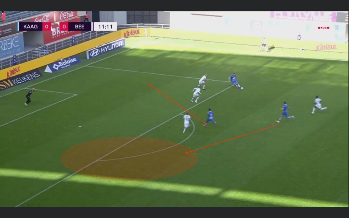 Belgian First Division A 2020/21: Gent vs Beerschot - tactical analysis tactics
