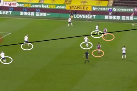 Premier League 2020/21: Burnley vs Totteham Hotspur - tactical analysis tactics