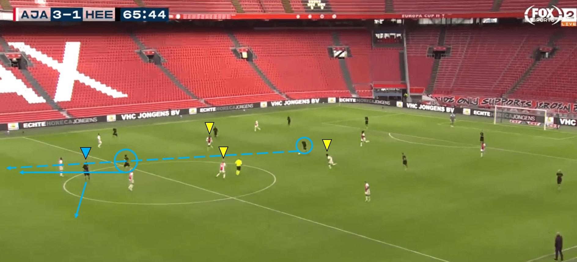 Champions League 2020/21: Atalanta vs Ajax – Tactical Preview analysis tactics