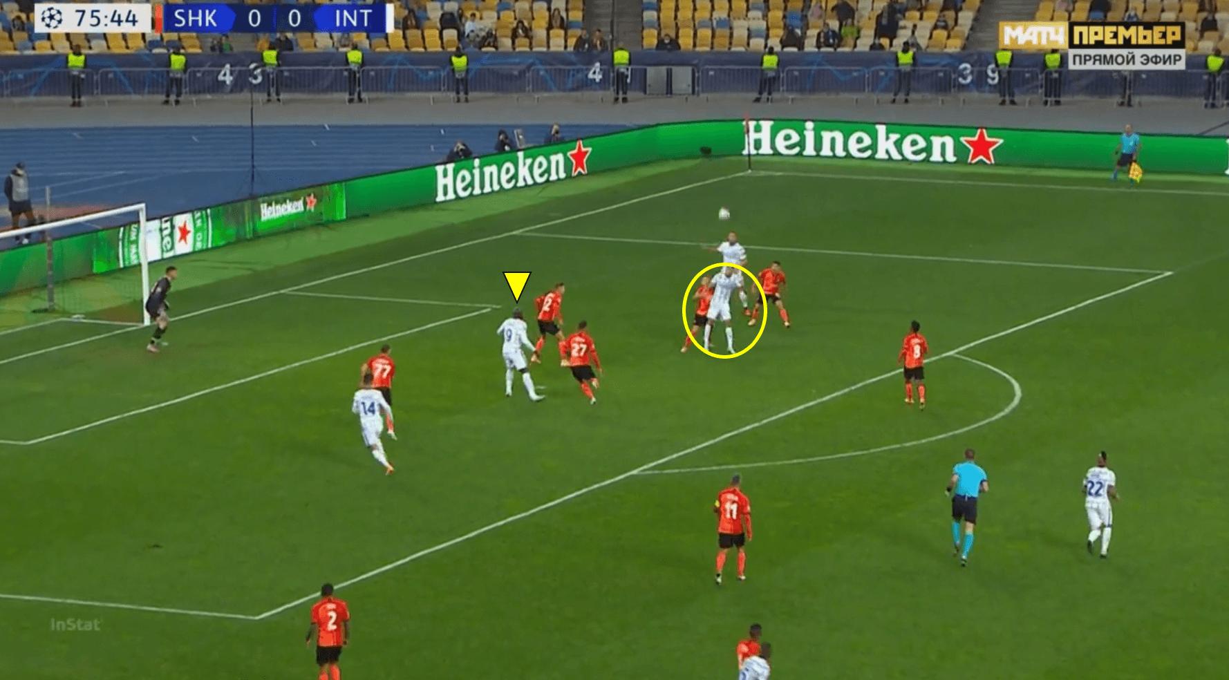 Champions League 2020/21: Shakhtar Donetsk vs Internazionale – Tactical Analysis tactics