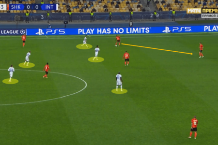 Champions League 2020/21: Shakhtar Donetsk vs Internazionale – Tactical Analysis tactics
