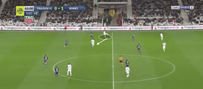 Édouard Mendy at Chelsea 2020/21 – scout report – tactical analysis tactics