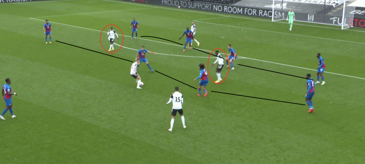 Crystal Palace 2020/21: Is it sustainable to defend and attack in such separate blocks? - scout report tactical analysis tactics