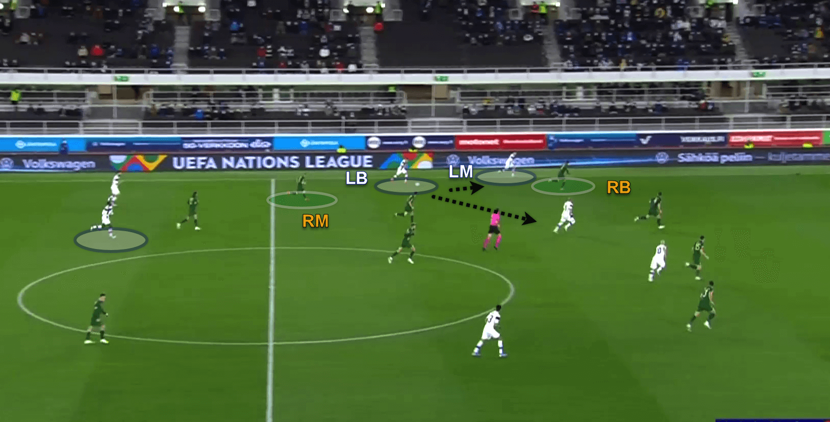 UEFA Nations League 2020/21: Finland v Ireland - tactical analysis analysis