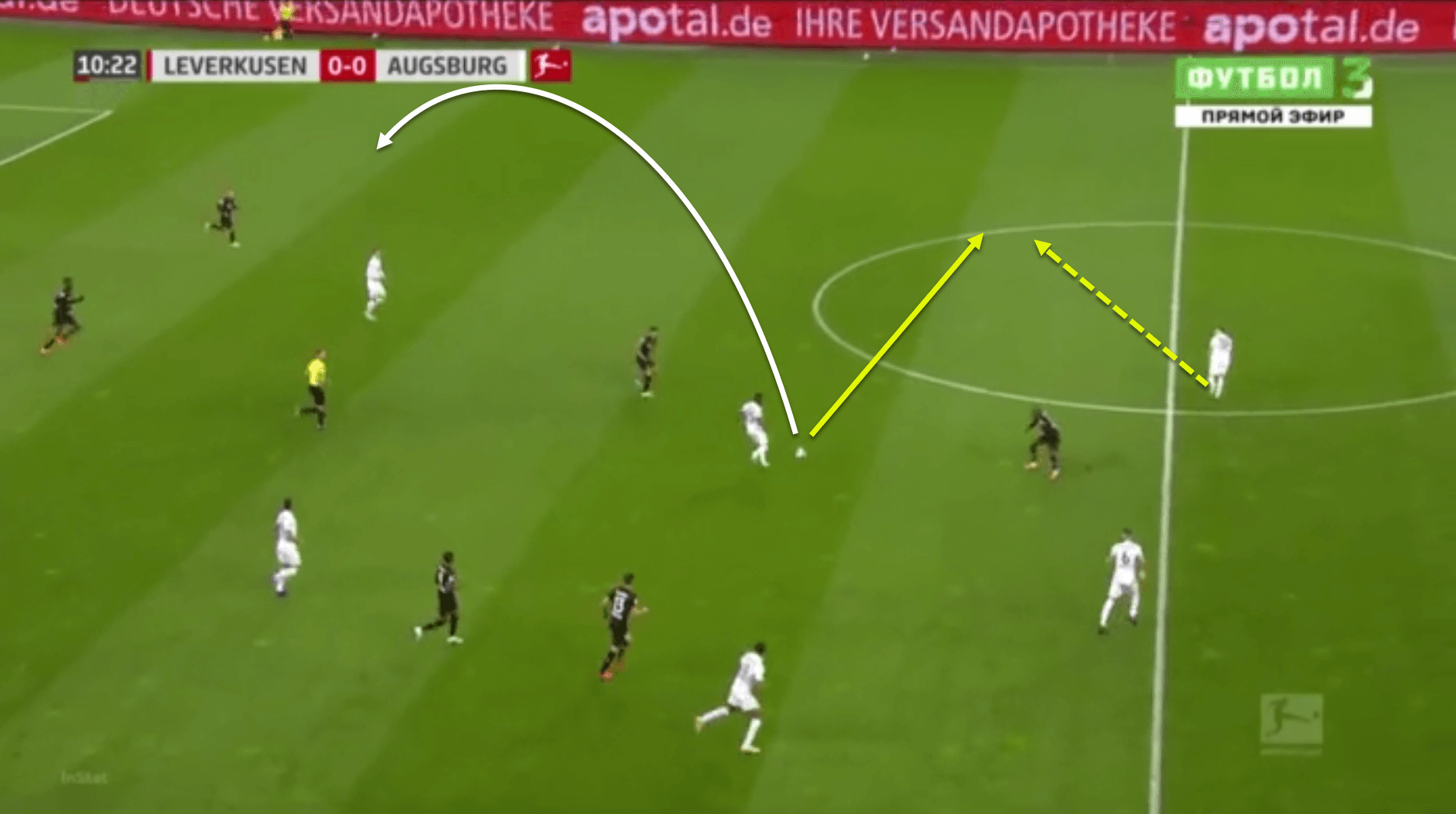 Bundesliga 2020/21: Bayer Leverkusen vs Augsburg - tactical analysis tactics