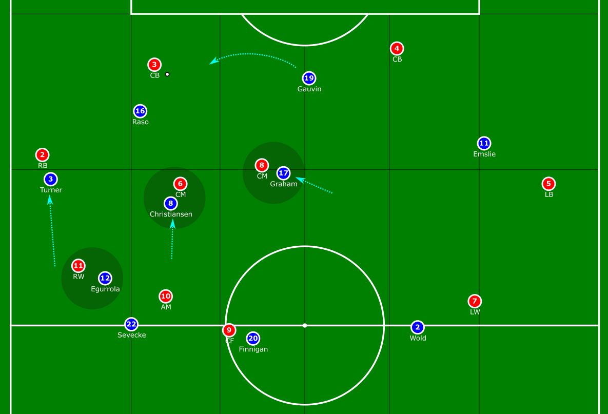 Everton Women: Why Kirk's Blues are a side to look out for this season tactical analysis tactics