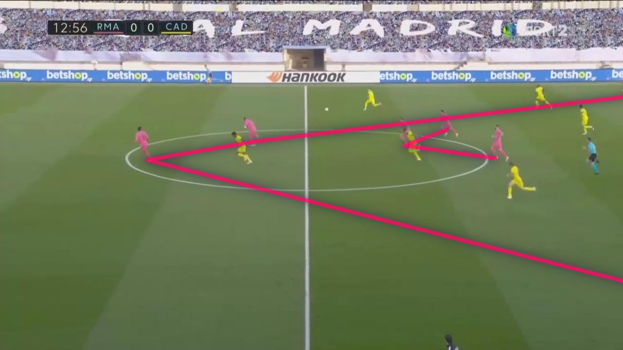 La Liga 2020/21: Real Madrid vs Cadiz - tactical analysis tactics