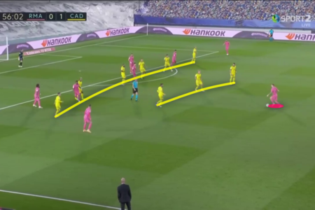 La Liga 2020/21: Real Madrid vs Cadiz - tactical analysis tactics