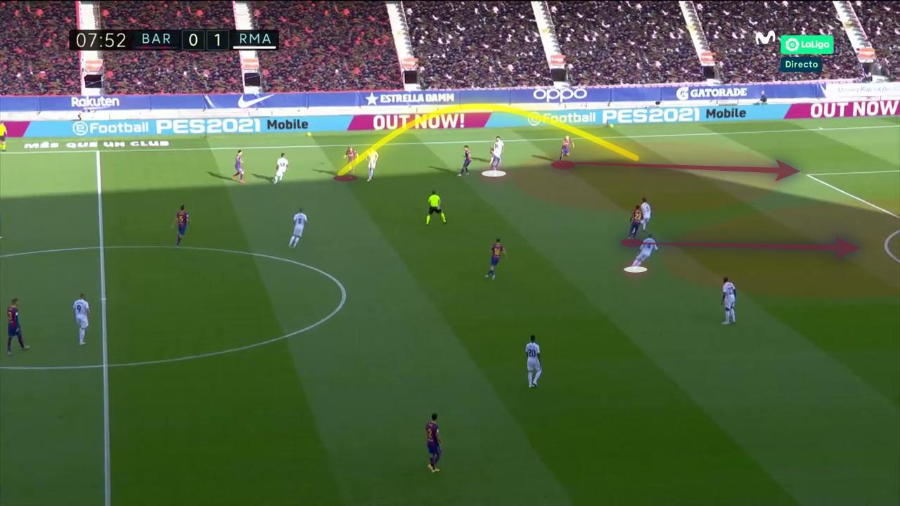 La Liga 2020/21: Barcelona vs Real Madrid - tactical analysis tactics