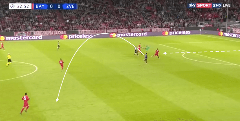Manuel Neuer: Back to his best? – scout report – tactical analysis tactics