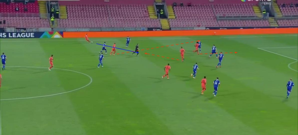 UEFA Nations League 2020/21: Bosnia and Herzegovina vs Netherlands - tactical analysis tactics