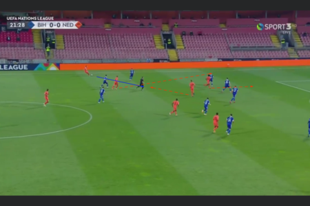 UEFA Nations League 2020/21: Bosnia and Herzegovina vs Netherlands - tactical analysis tactics