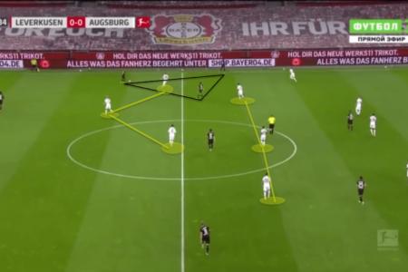 Bundesliga 2020/21: Bayer Leverkusen vs Augsburg - tactical analysis tactics