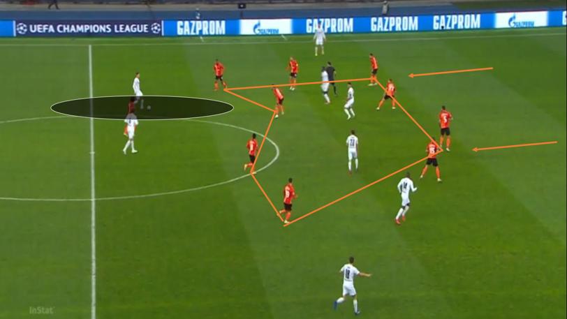 UEFA Champions League 2020/21: Shakhtar Donetsk vs Borussia Monchengladbach - tactical analysis tactics