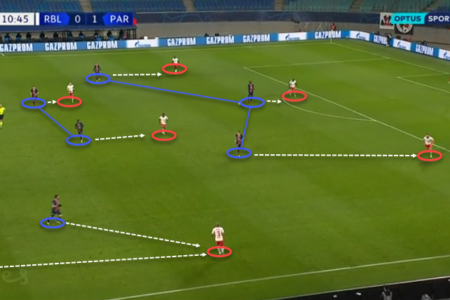UEFA Champions League 2020/21: RB Leipzig vs Paris Saint-Germain - tactical analysis - tactics