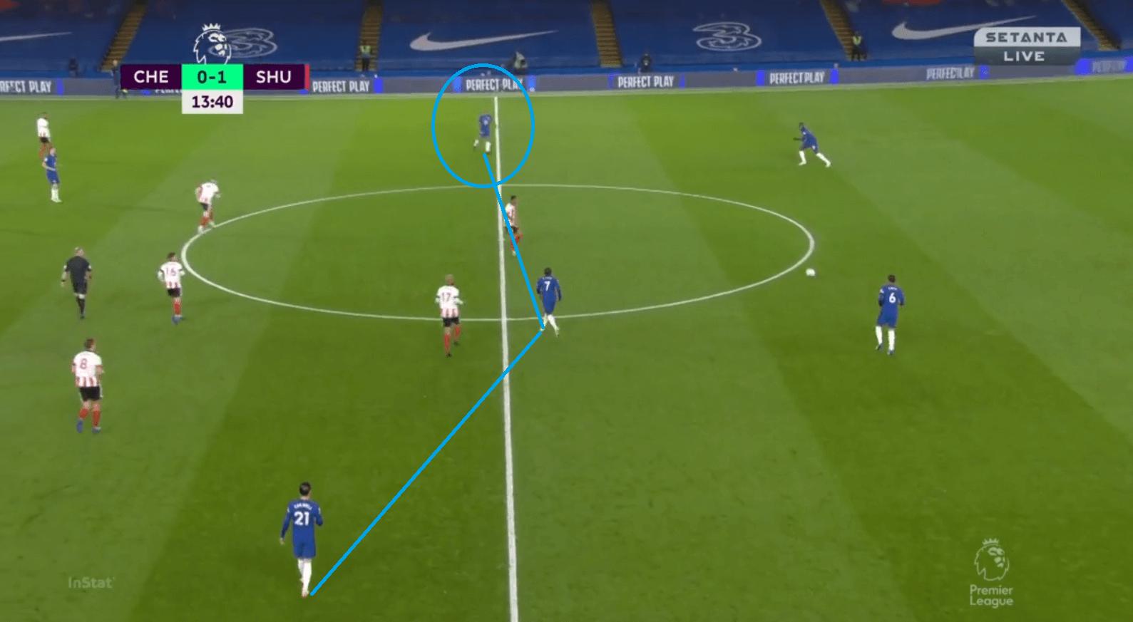 Premier League 2020/21 - Chelsea vs Sheffield United - tactical analysis - tactics