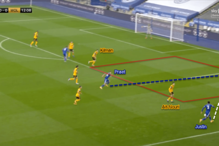 Premier League 2020/21: Leicester City vs Wolverhampton Wanderers - Tactical Analysis Tactics