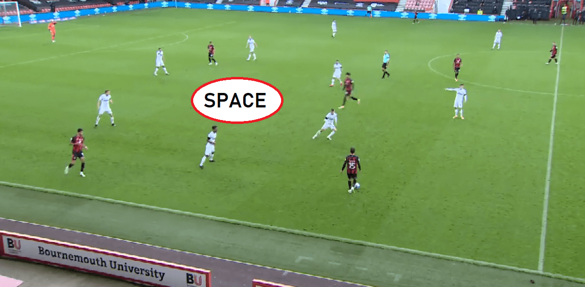 EFL Championship 2020/21: Bournemouth vs Derby County - tactical analysis - tactics