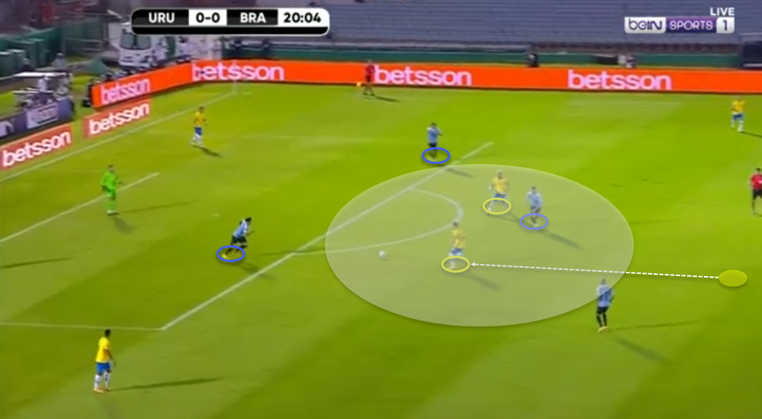 2022 FIFA World Cup Qualification: Uruguay vs Brazil - tactical analysis - tactics
