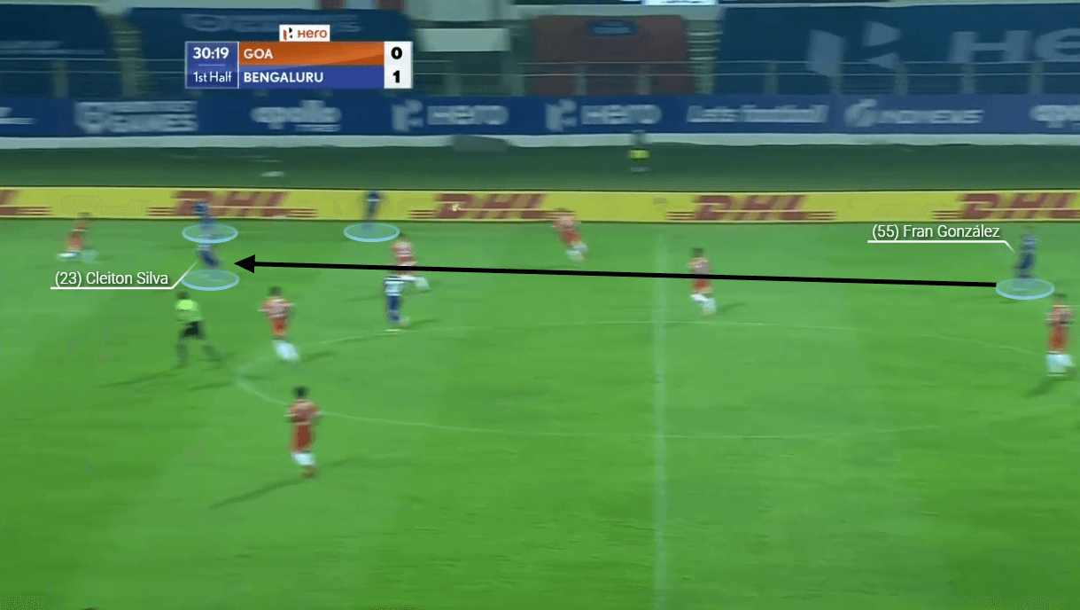 Indian Super League 2020/21: FC Goa vs Bengaluru FC - tactical analysis tactics