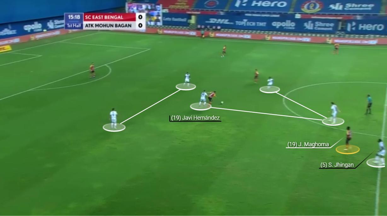 Indian Super League 2020/21: SC East Bengal vs ATK Mohun Bagan - tactical analysis tactics