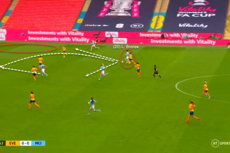 Women's FA Cup final 2019/20: Manchester City Women vs Everton Women - tactical analysis tactics