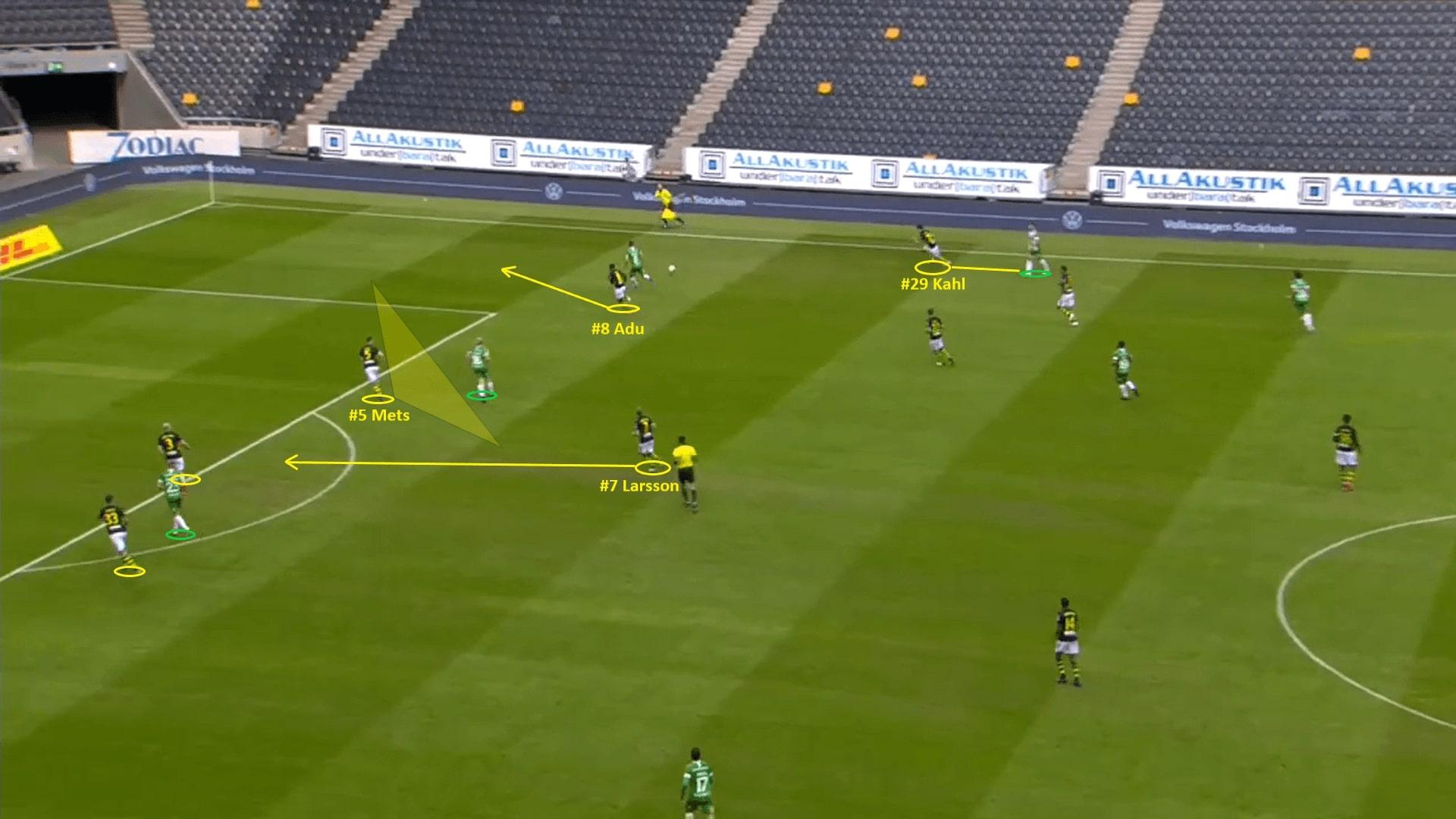How Bartosz Grzelak turned things around at AIK 2020 - tactical analysis - tactics