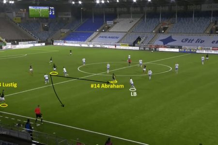 How Bartosz Grzelak turned things around at AIK 2020 - tactical analysis - tactics