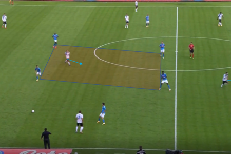 UEFA Champions League 2020/21: Atalanta vs Liverpool- tactical analysis tactics