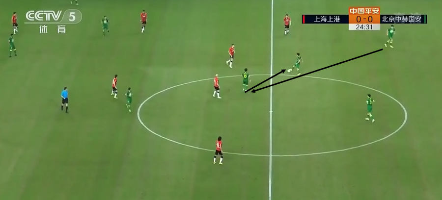 Beijing Guoan 2020: their positional attack - scout report tactical analysis tactics