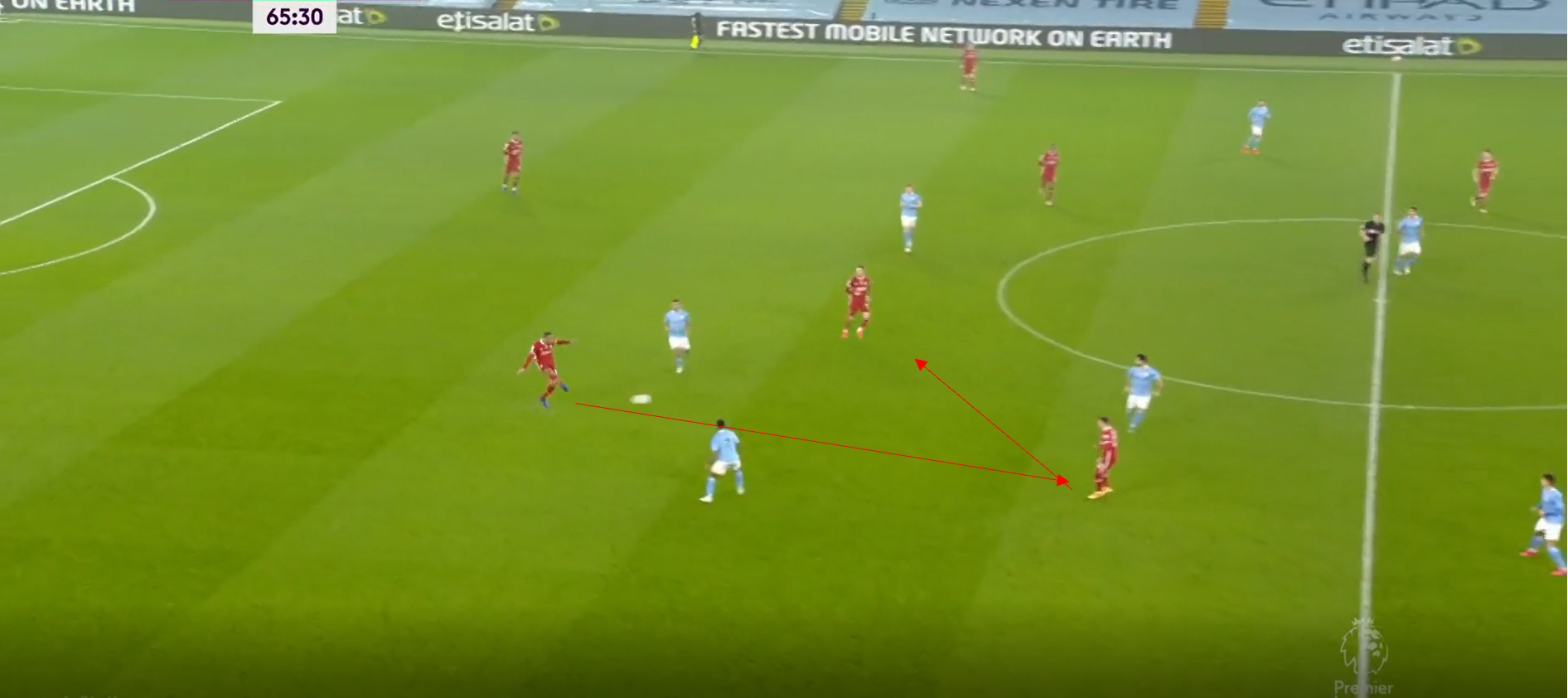 Premier League 2020/21: Manchester City vs Liverpool- tactical analysis tactics