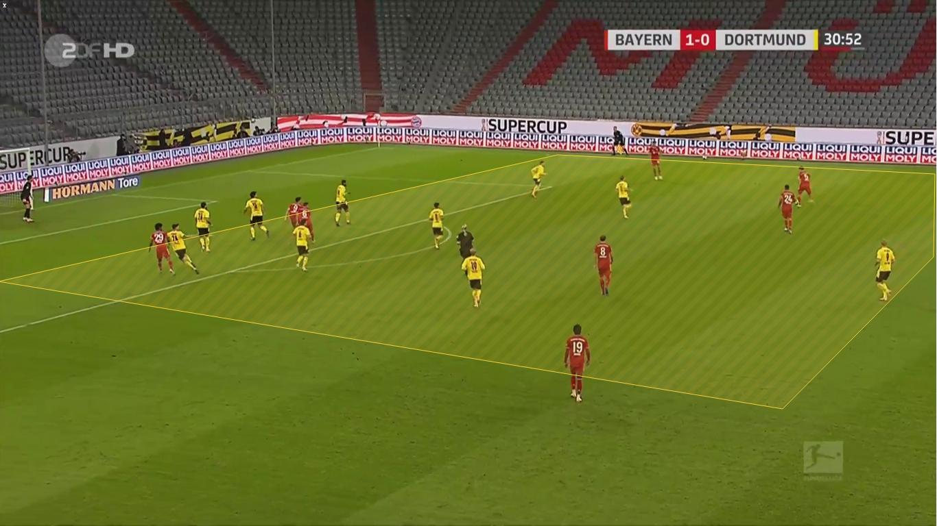 Bundesliga 2020/21: Borussia Dortmund vs. Bayern Munich - tactical preview - tactics analysis