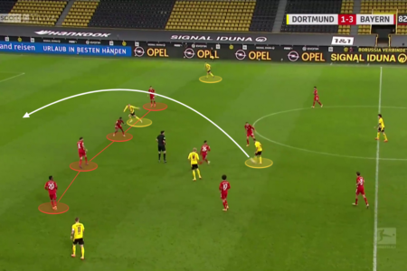 Bundesliga 2020/21: Borussia Dortmund vs. Bayern Munich - tactical analysis tactics
