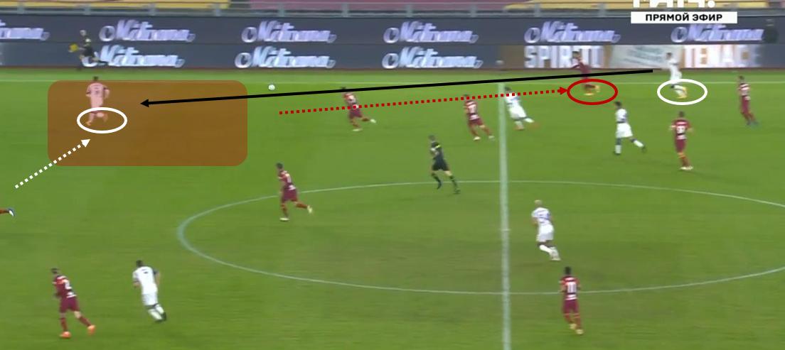 Seria A 2020/21: Roma vs Fiorentina - tactical analysis tactics
