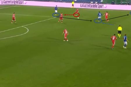 UEFA Nations League 2020/21: Italy vs Poland - tactical analysis tactics