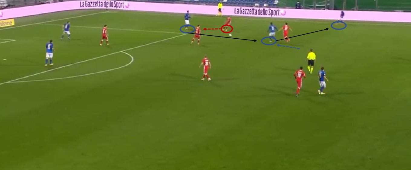UEFA Nations League 2020/21: Italy vs Poland - tactical analysis tactics
