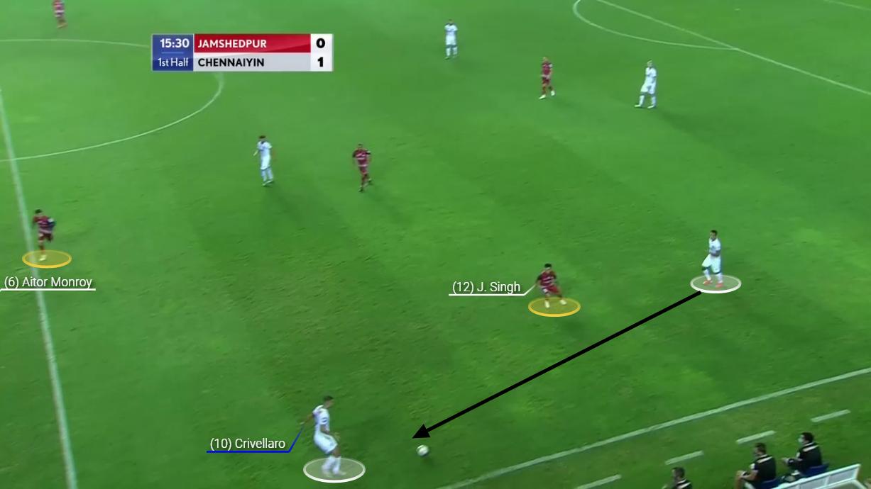Indian Super League 2020/21: Jamshedpur FC vs Chennaiyin FC - tactical analysis tactics