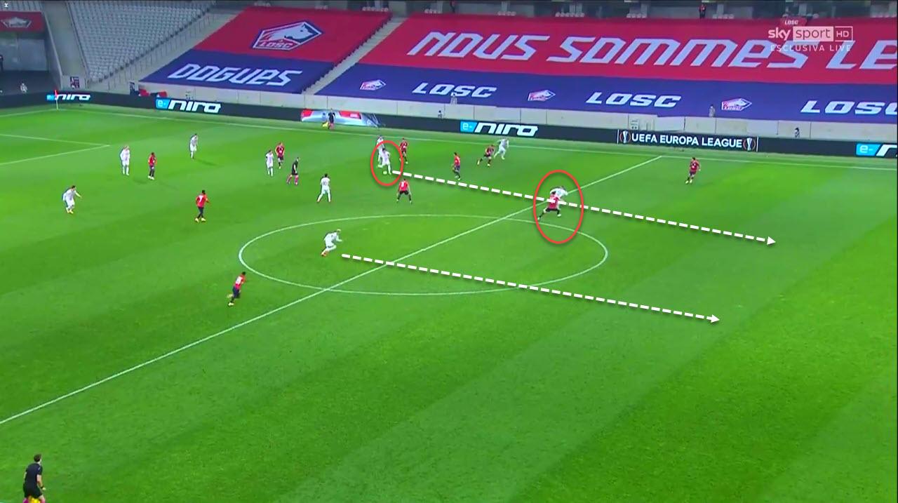 UEFA Europa League 2020/21: Lille vs Milan - tactical analysis tactics