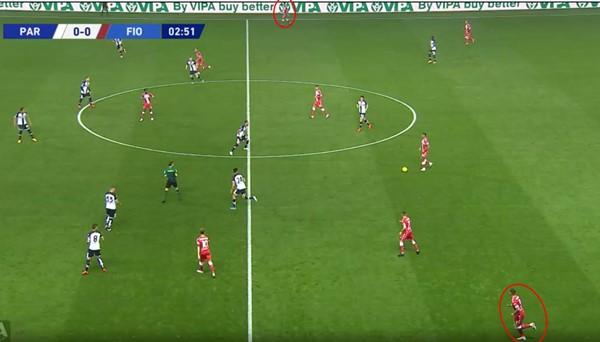 Serie A 2020/21: Parma vs Fiorentina – tactical analysis tactics