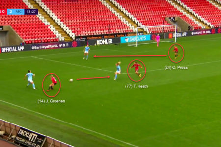 FAWSL 2020/2021: Manchester United Women vs Manchester City Women - tactical analysis tactics